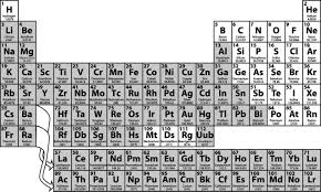 Periodic Table Abbreviations Periodic Table As A Mini Textbook Of Inorganic Chemistry Course