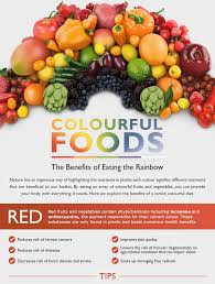 infographics the benefits of eating colorful fruits and