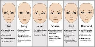 tutorial alis mata untuk wajah bulat cara membuat alis sendiri sesuai bentuk wajah kita sendiri make