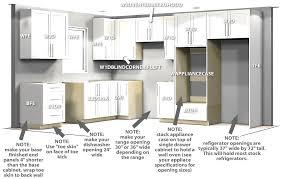 kitchen cabinet design simple kitchen cabinet design tutorials