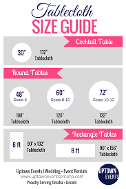 a tablecloth size guide cheat sheet for any wedding for event
