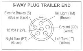 how to wire a 6 pole round trailer end plug with wiring diagram