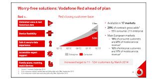broadband traffic management vodafone shows shared data plans