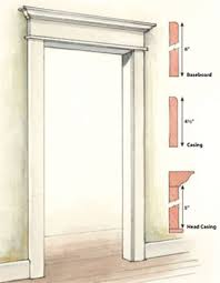early modern mouldings old house restoration products u0026 decorating