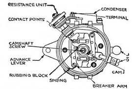 enchanting lucas ignition switch wiring diagram photos wiring