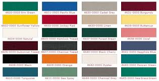 Awning Sunbrella Fabric Choices Southeast Awnings