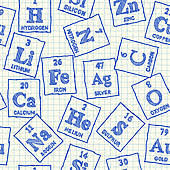 analytical chemistry help