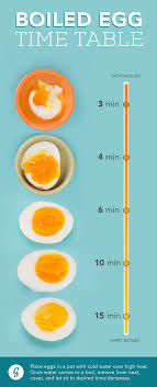 egg boiled boiled eggs how to make the boiled egg every time greatist