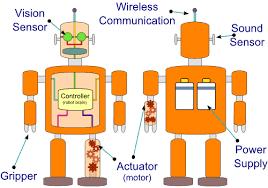 all about robots razor robotics