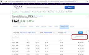 Yahoo Finance How To Historical Data From Yahoo Finance Macroption