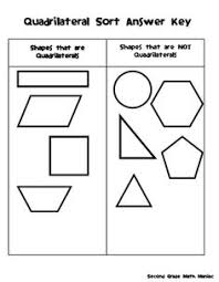 students sort shapes into triangles quadrilaterals or other