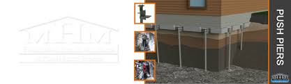 Basement Repair Aberdeen Sd