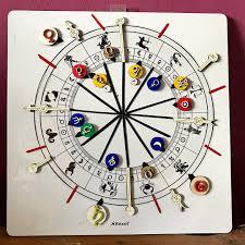como poner imagenes que se mueven en un video pizarra astrológica para exponer cartas natales poner tránsitos y