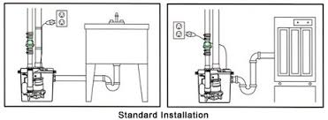 Waste Pumps Basement - laundry trap pumps drainosaur water removal system
