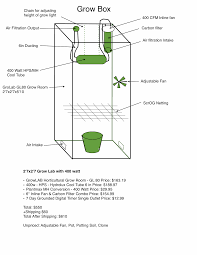 Free Small Wood Box Plans by Grow Box Building Plans Plans Diy Free Download Double Adirondack