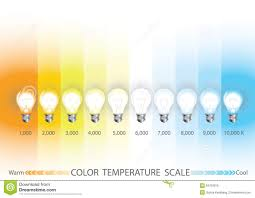 light bulb kelvin scale light color temperature scale stock vector illustration of chart