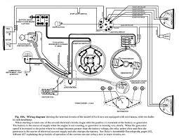 wiring wiring diagram of split wire loom tubing 13724 instrument
