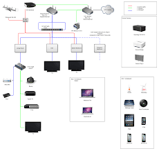 gigabit ethernet wiring schematic wiring diagrams