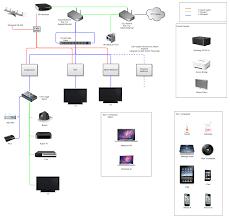 att cat5e wiring diagram wiring diagram
