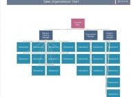 6 excel org chart template receipt templates for excel 2007