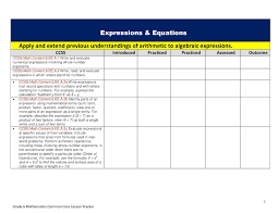 Common Core Math Worksheets Common Core Math And Ela Lesson Plan Organizers For The Middle