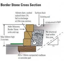 masonry borderstone 215x140x100mm garden edge block