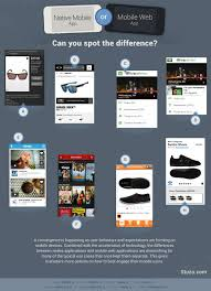 Can Your Customers Spot The Difference Between A Mobile Web And A