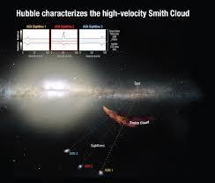 hubble directly measures rotation of cloudy u0027super jupiter u0027 nasa