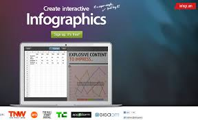 Spreadsheet Graphs And Charts 10 Free Tools To Create Infographics Practical Ecommerce
