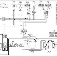 outstanding wiring diagram yamaha golf cart inspiring wiring ideas
