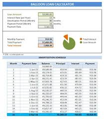 Excel Template Loan Amortization 5 Loan Amortization Schedule Calculators Microsoft And Open