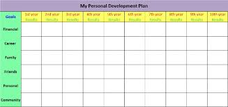 personal plan template personal development plan template 8