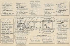 Ford Diesel Truck Manuals - fall maintenance checklist ford truck enthusiasts forums