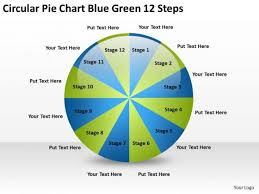circular pie chart blue green 12 steps examples of business plan