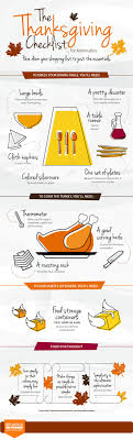 thanksgiving thanksgivingd list picture ideas uncategorized for