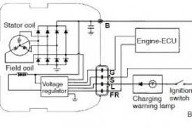 toyota yaris alternator wiring diagram wiring diagram