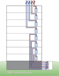 hvac in multifamily buildings building science corp