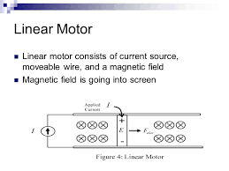 lesson 30 linear motors learning objectives explain the