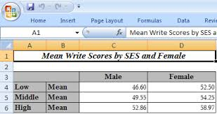 How To Create Spreadsheets In Excel How Can I Export My Sas Results To An Excel Spreadsheet Sas Faq