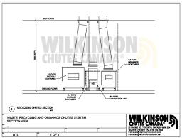 wilkinson chutes