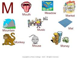 words with the letter m words starting with letter m