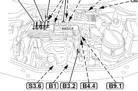engine diagrams renault wiring diagrams instruction