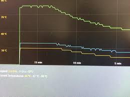 reduced my rt ac68u cpu temp by 18c smallnetbuilder forums