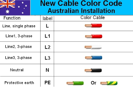 australian 3 phase colour code standard electrical engineering