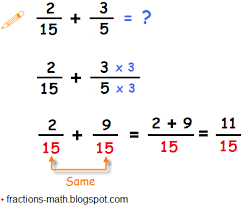 adding and subtracting fractions unlike mixed numbers lessons