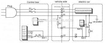 evse sae j1772 type1 level 2 portable charger with nema l6 30 plug