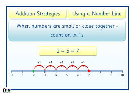 number line strategies addition and subtraction by