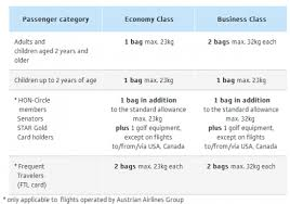 southwest baggage fees 18 southwest baggage allowance for carry on southwest airlines