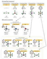 geometry worksheets chapter 2 worksheet mogenk paper works