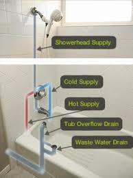 Shower Stall Bathtub Bathtub Plumbing And Shower Stalls